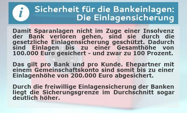 Sicherheit der Bankeinlagen